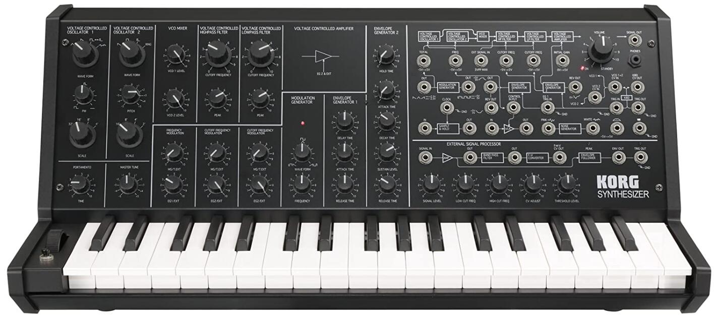 korg ms20 modular synth